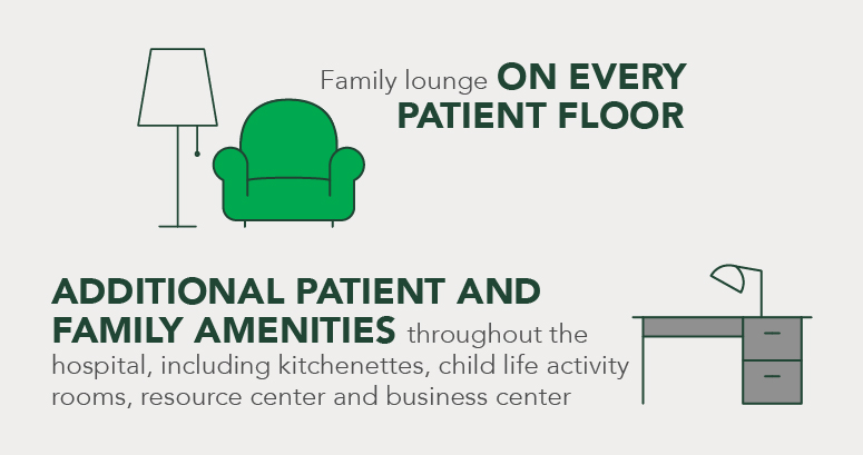 pediatric hospital campus graphic depicting new family lounges and amentities