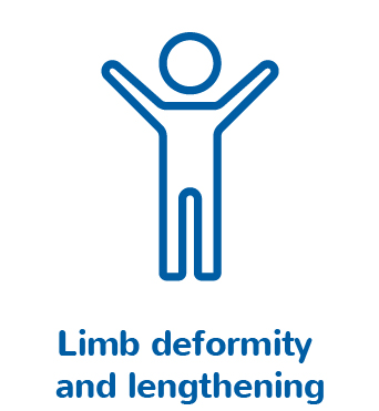 Limb deformity and lengthening